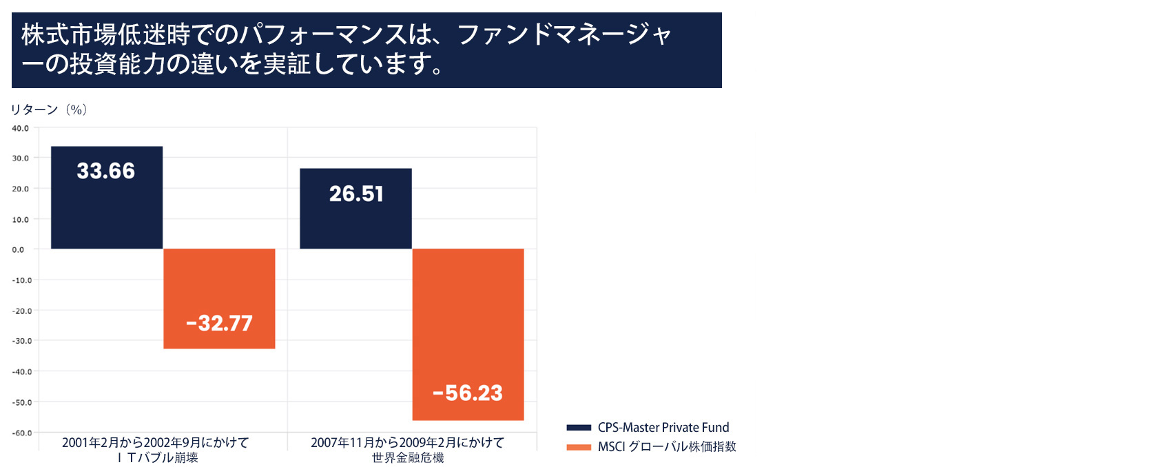 cp-global-crisis-proof-performance-japanese-2