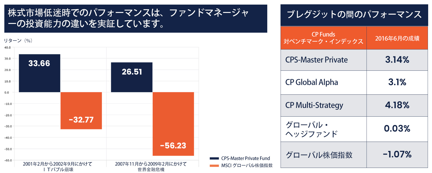 cp-global-crisis-proof-performance-japanese